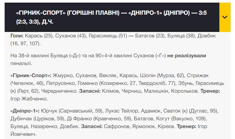 КДК УАФ оставил Днепр-1 в Кубке Украины - ходатайство Горняк-Спорта отклонили - изображение 1